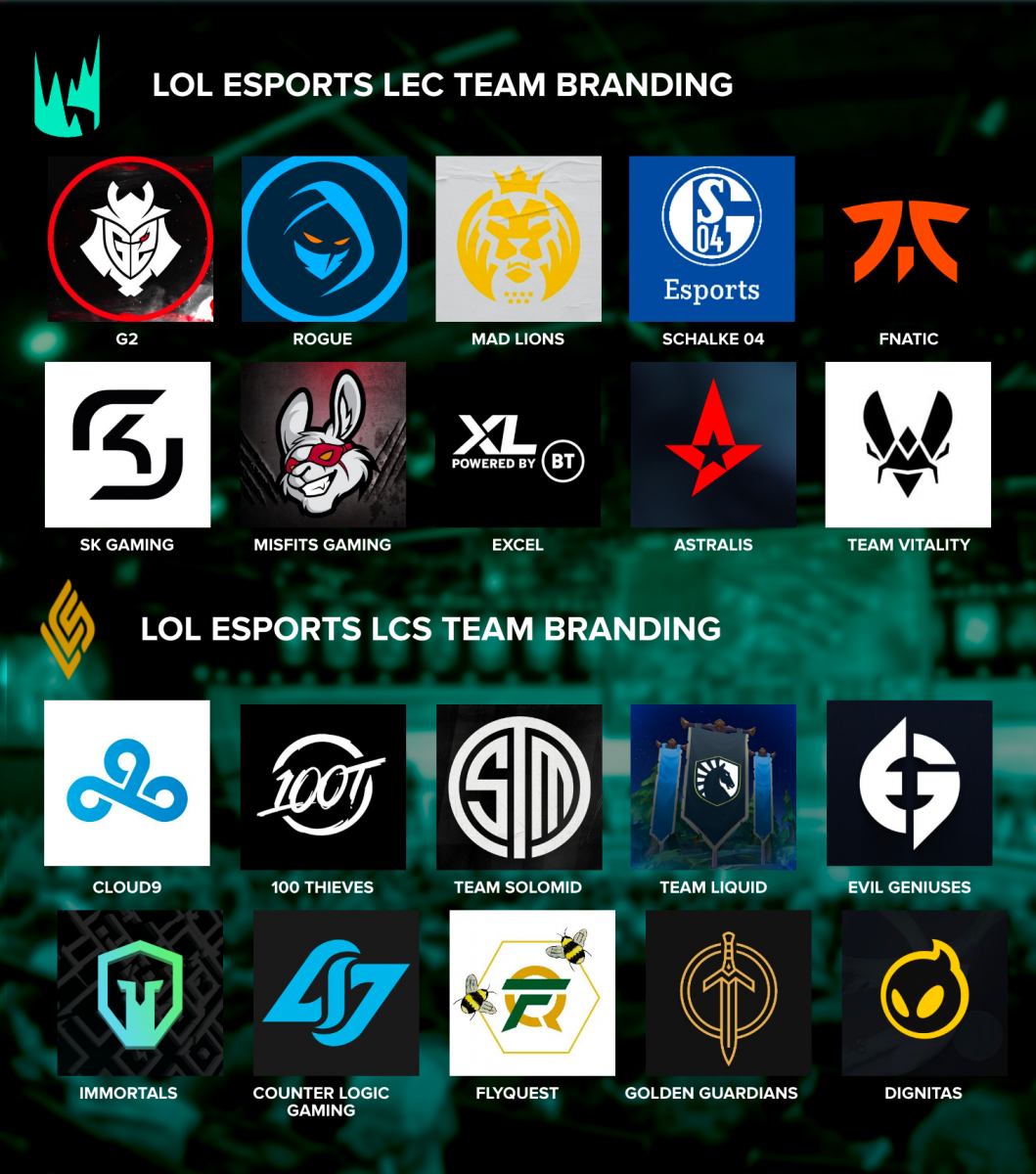 Turquoise: Selections of LoL Esports Team Branding