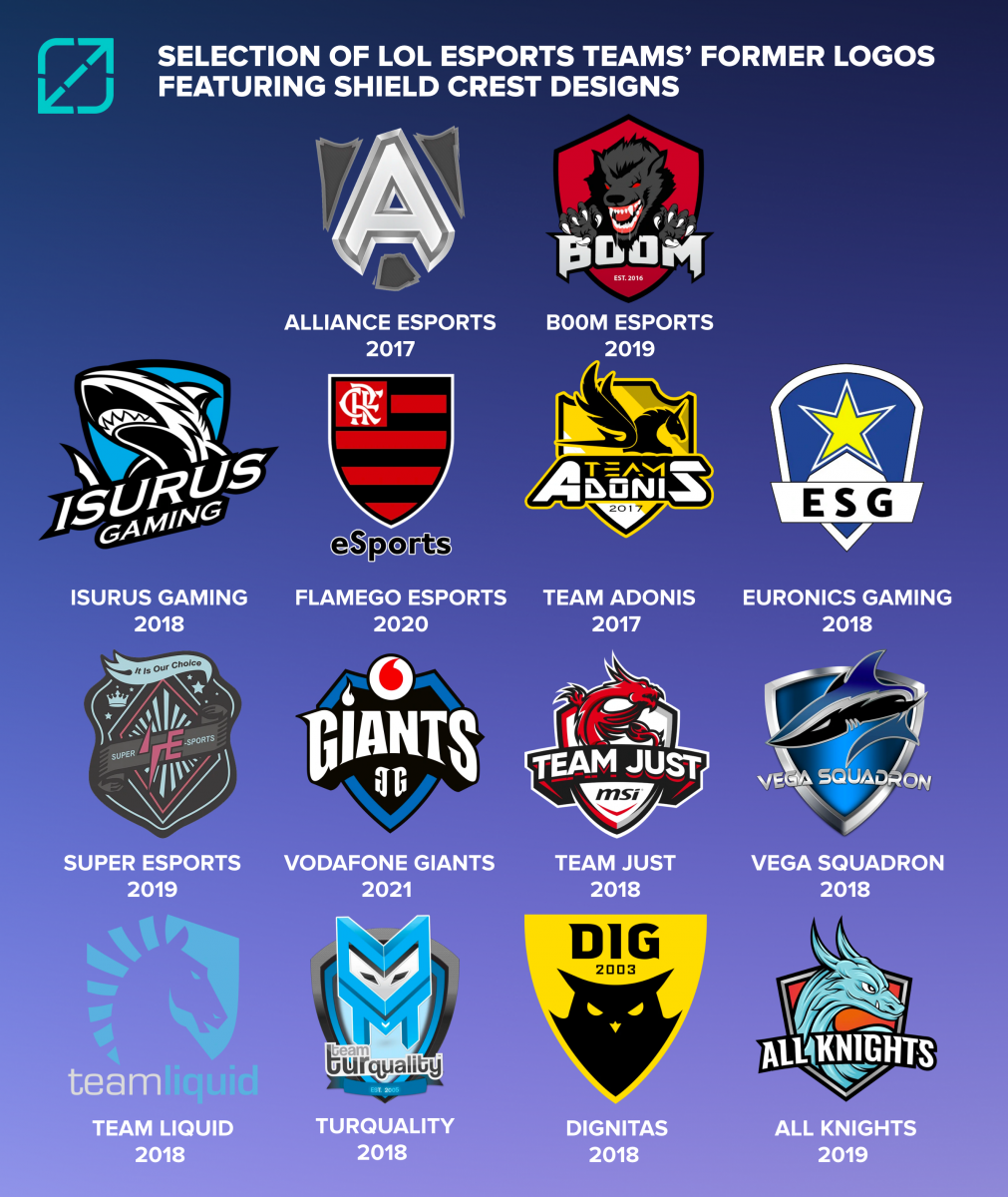 SELECTION OF LOL ESPORTS TEAMS' FORMER LOGOS FEATURING SHIELD CREST DESIGNS